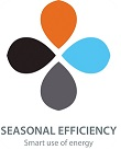 Seasonal_eff