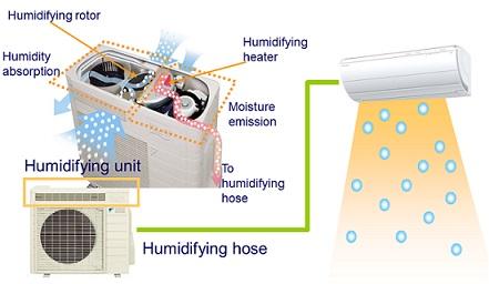 ururu_humidifier