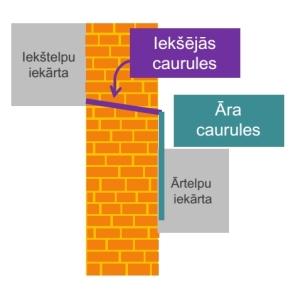 wall thicknes LV