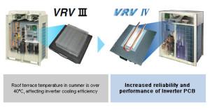 vrviv-power-module