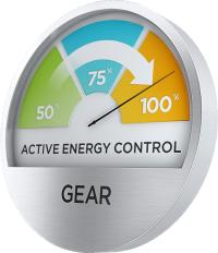 Mide Blanc inverter konditsioneeri kompressori võimsuse astmeline reguleerimine