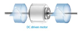 IDU DC motor